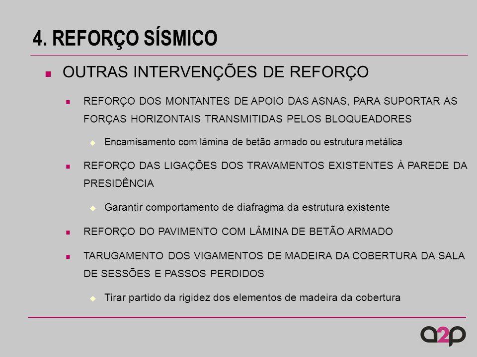 4. REFORÇO SÍSMICO OUTRAS INTERVENÇÕES DE REFORÇO