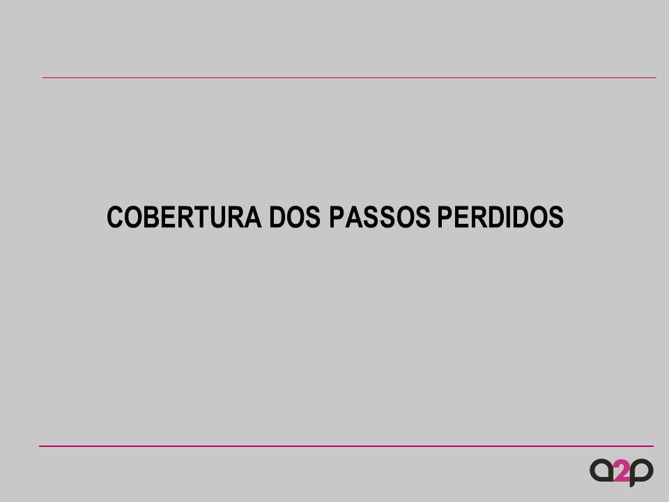COBERTURA DOS PASSOS PERDIDOS