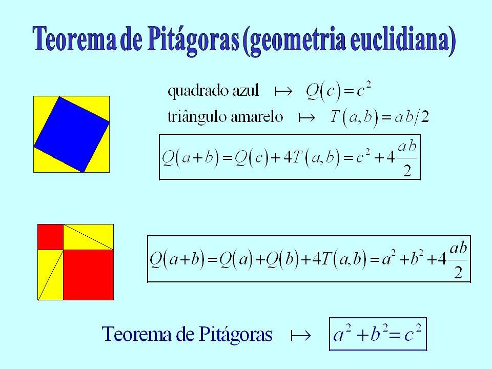 Teorema de Pitágoras (geometria euclidiana)