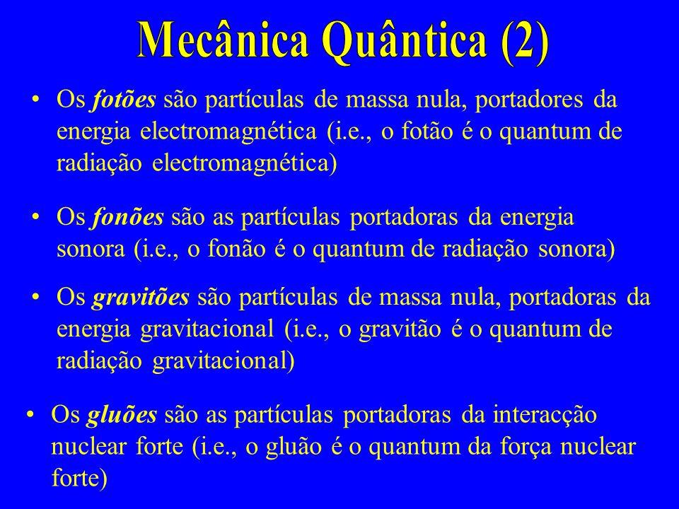 Mecânica Quântica (2)