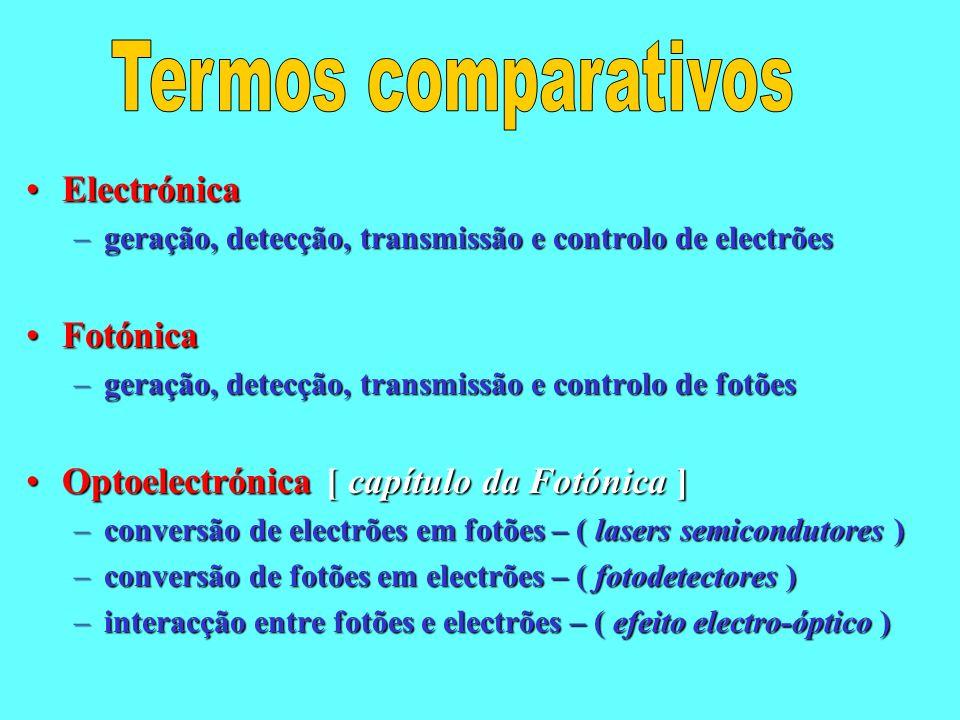 Termos comparativos Electrónica Fotónica