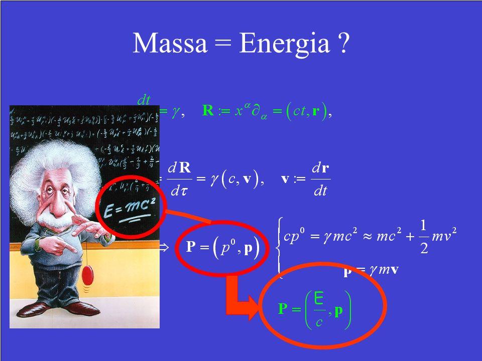 Massa = Energia