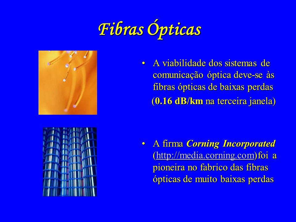 Fibras Ópticas A viabilidade dos sistemas de comunicação óptica deve-se às fibras ópticas de baixas perdas.