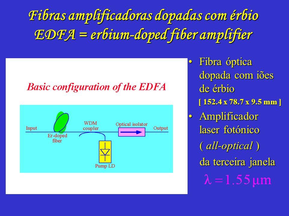 Fibras amplificadoras dopadas com érbio EDFA = erbium-doped fiber amplifier