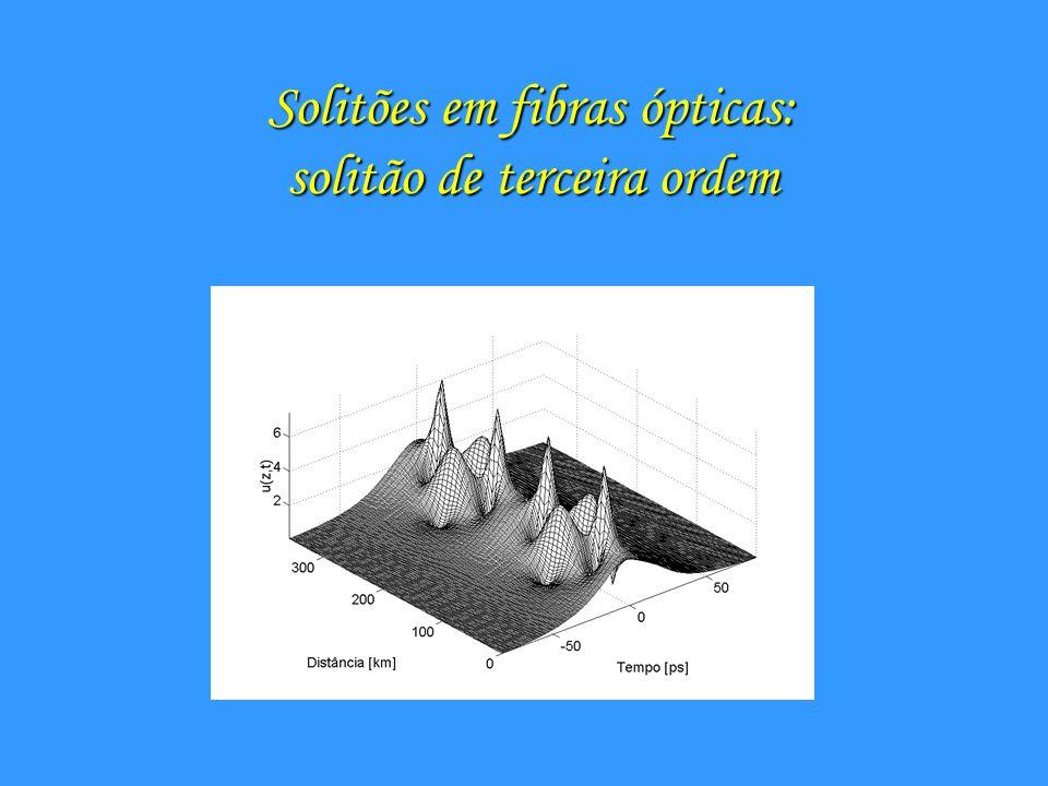 Solitões em fibras ópticas: solitão de terceira ordem