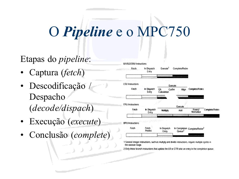 O Pipeline e o MPC750 Etapas do pipeline: Captura (fetch)