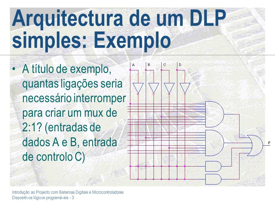 Arquitectura de um DLP simples: Exemplo
