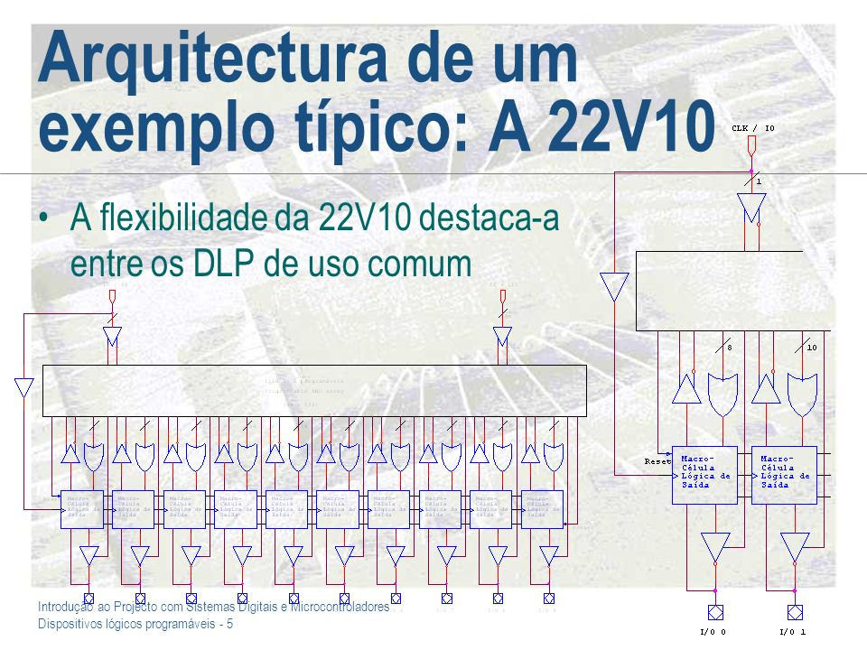 Arquitectura de um exemplo típico: A 22V10