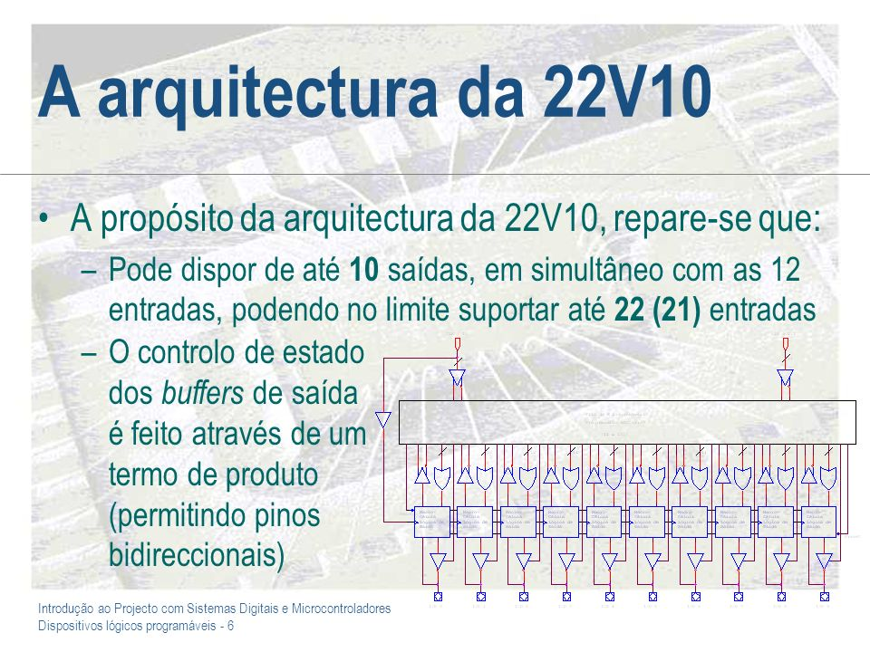 A arquitectura da 22V10 A propósito da arquitectura da 22V10, repare-se que: