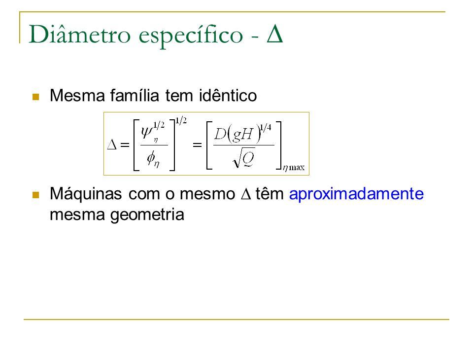 Diâmetro específico - 