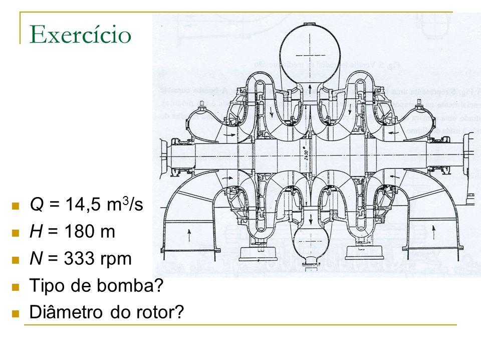Exercício Q = 14,5 m3/s H = 180 m N = 333 rpm Tipo de bomba