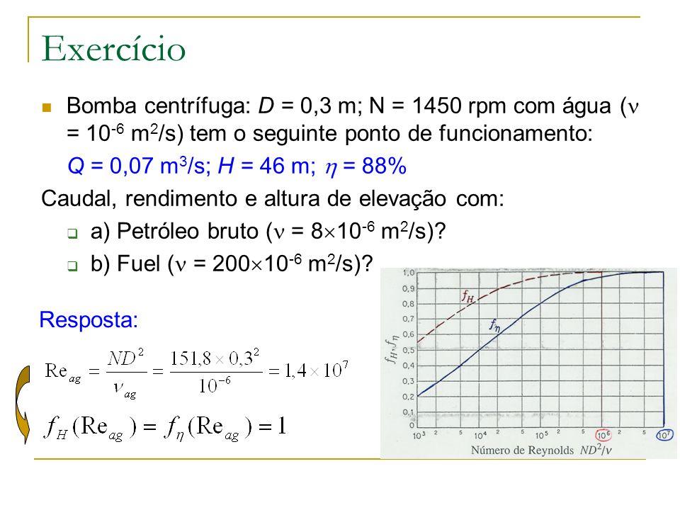 ExercícioBomba centrífuga: D = 0,3 m; N = 1450 rpm com água ( = 10-6 m2/s) tem o seguinte ponto de funcionamento: