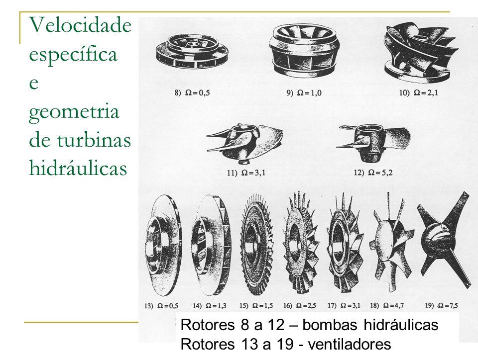 Velocidade específica e geometria de turbinas hidráulicas