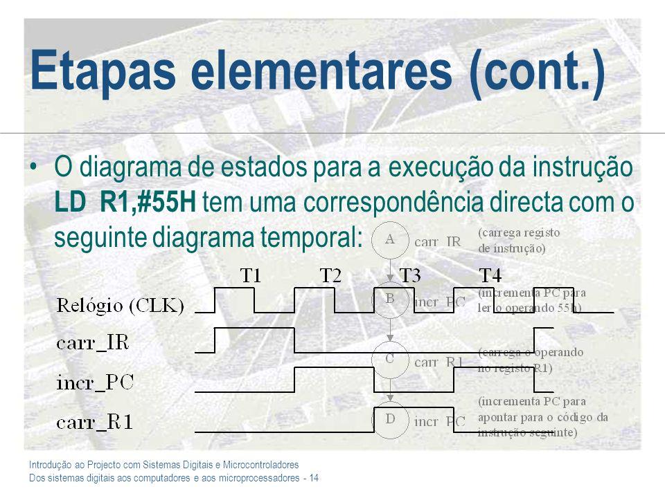 Etapas elementares (cont.)