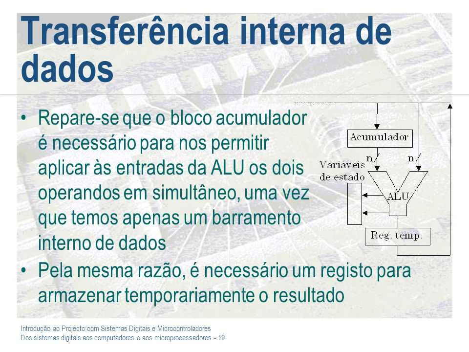 Transferência interna de dados