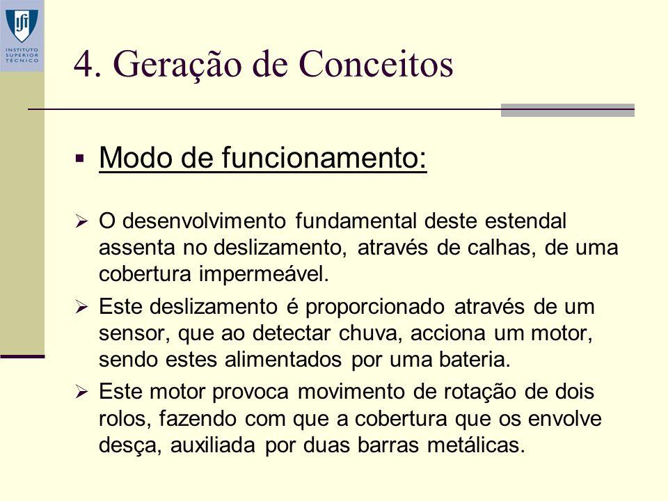 4. Geração de Conceitos Modo de funcionamento: