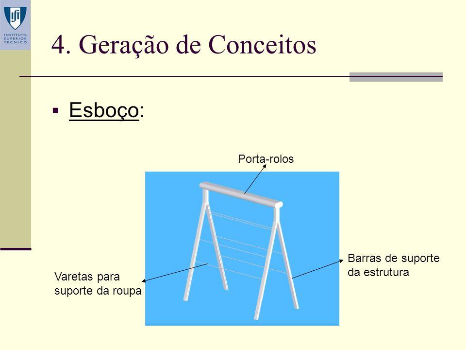 4. Geração de Conceitos Esboço: Porta-rolos