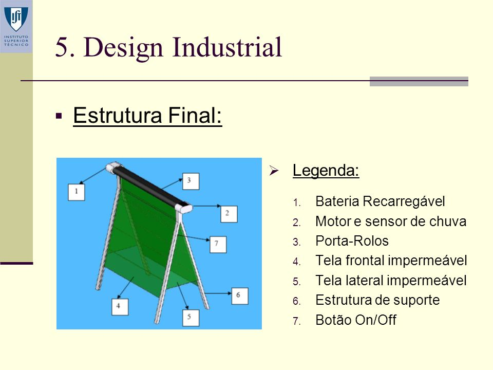 5. Design Industrial Estrutura Final: Legenda: Bateria Recarregável