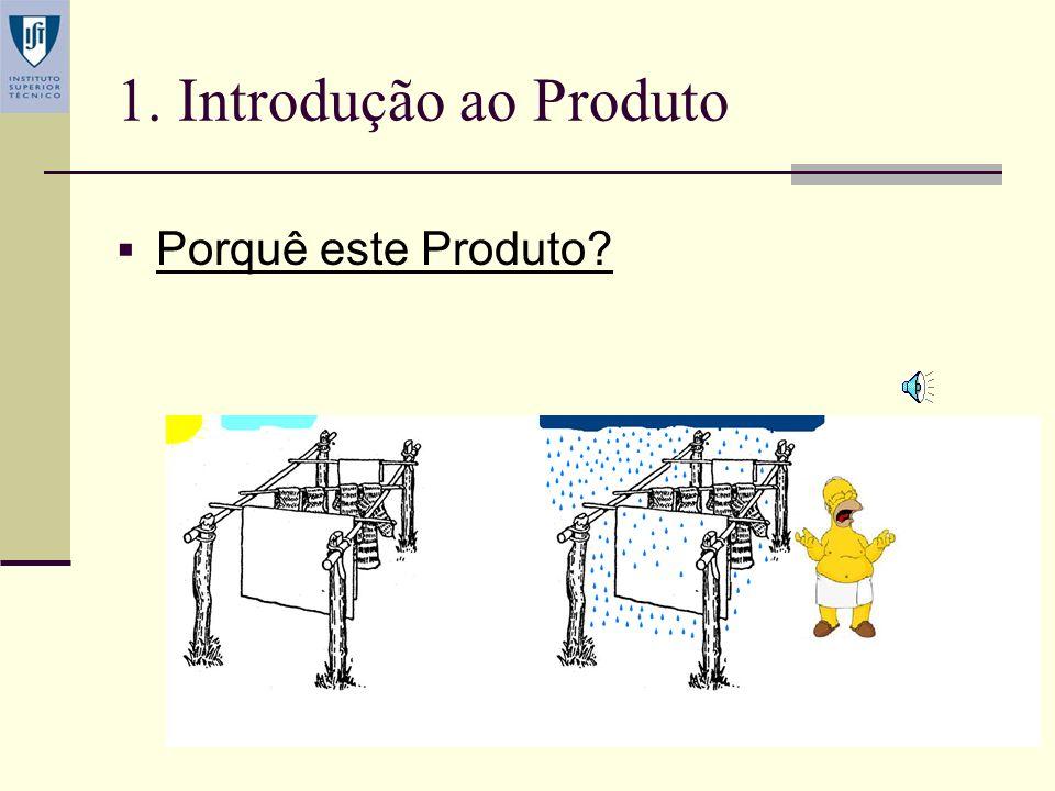 1. Introdução ao Produto Porquê este Produto
