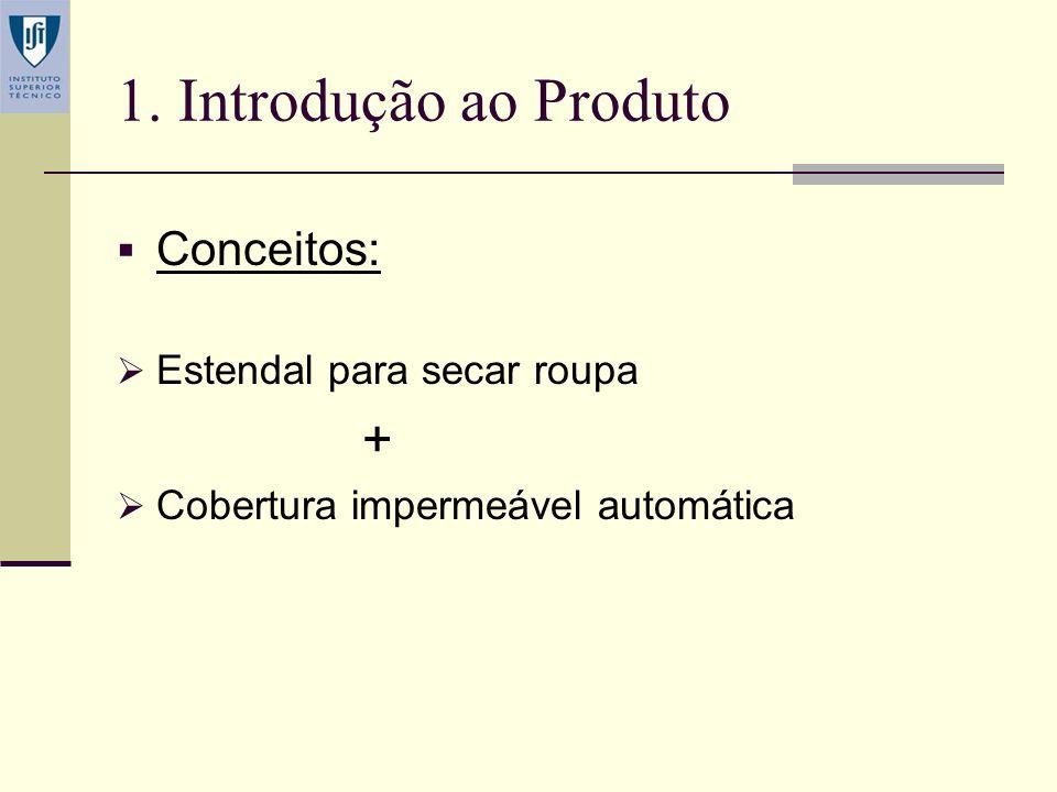1. Introdução ao Produto Conceitos: Estendal para secar roupa +