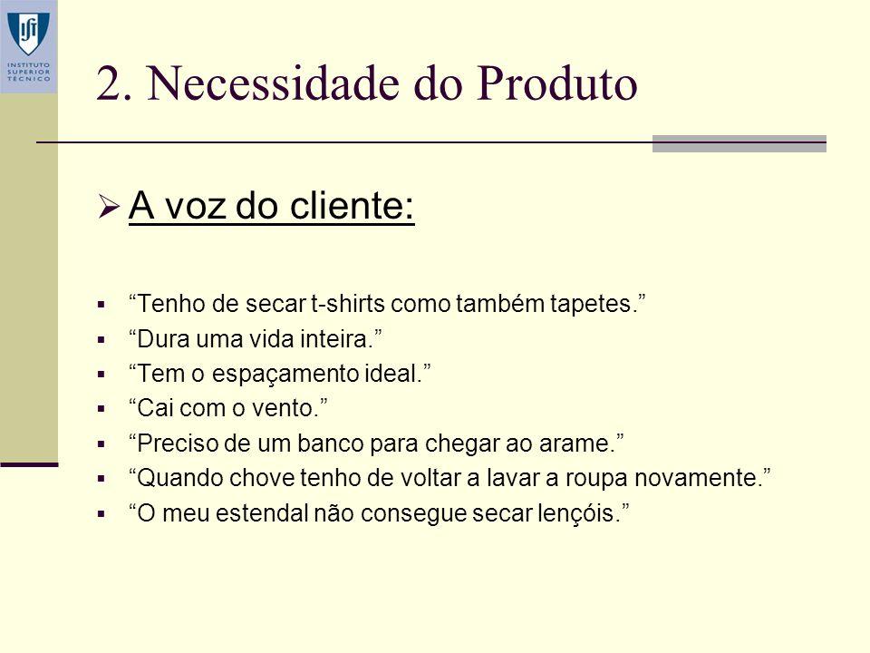 2. Necessidade do Produto