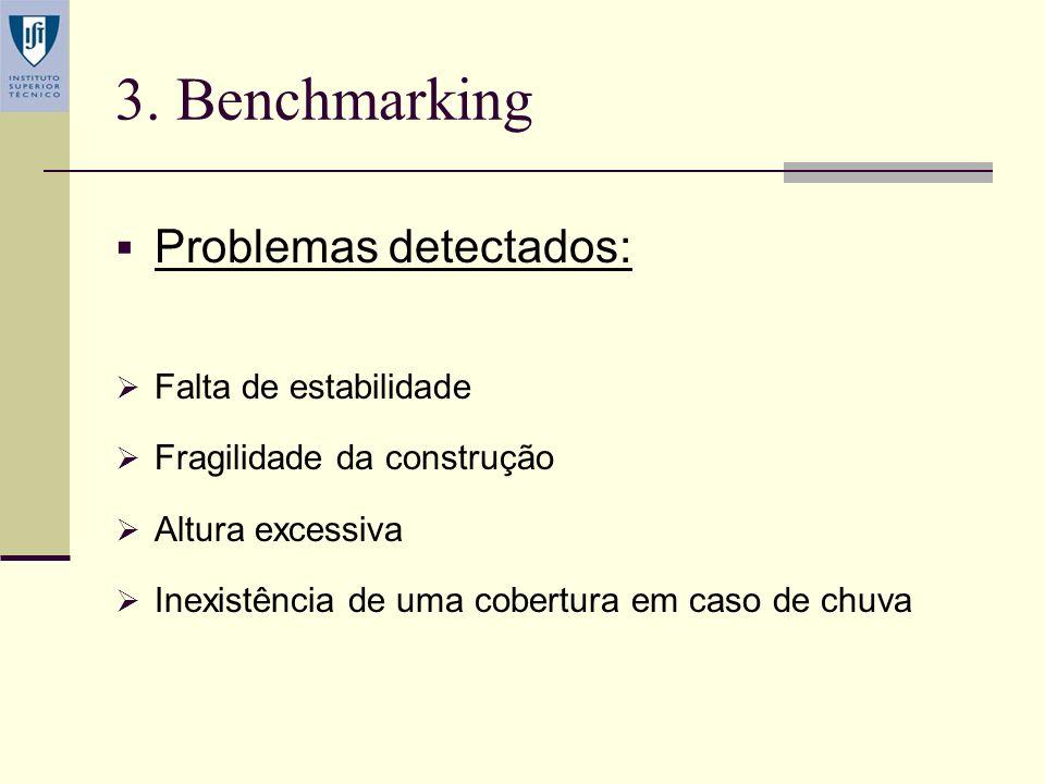 3. Benchmarking Problemas detectados: Falta de estabilidade