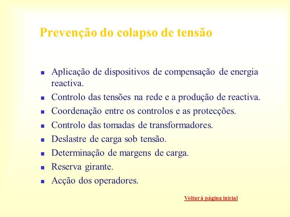Prevenção do colapso de tensão
