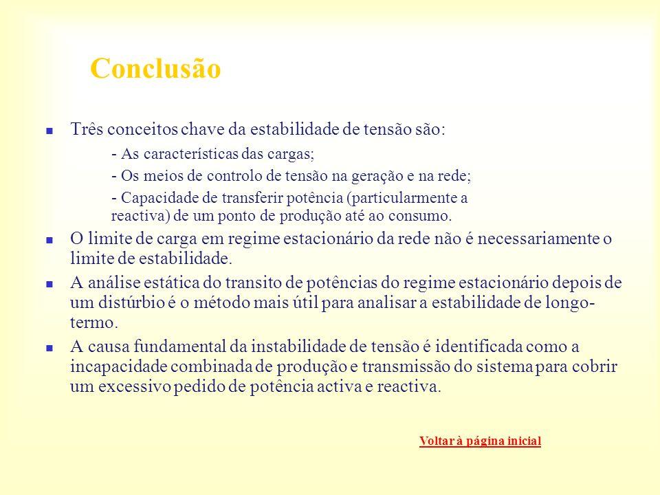 Conclusão Três conceitos chave da estabilidade de tensão são: