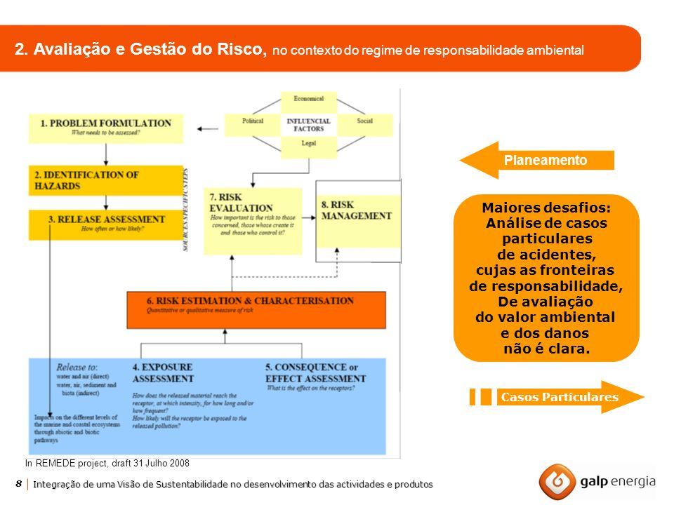 2. Avaliação e Gestão do Risco, no contexto do regime de responsabilidade ambiental