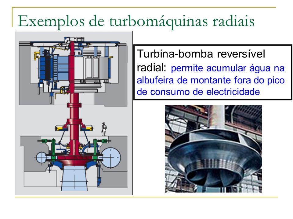 Exemplos de turbomáquinas radiais