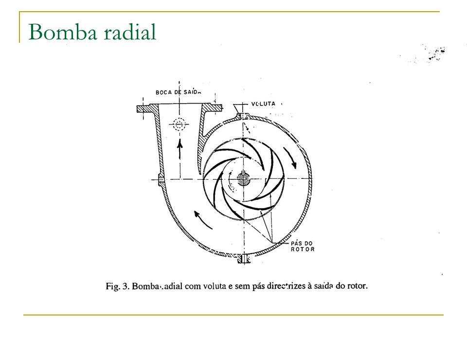 Bomba radial