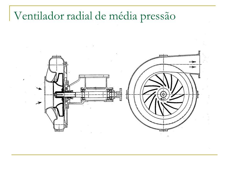 Ventilador radial de média pressão
