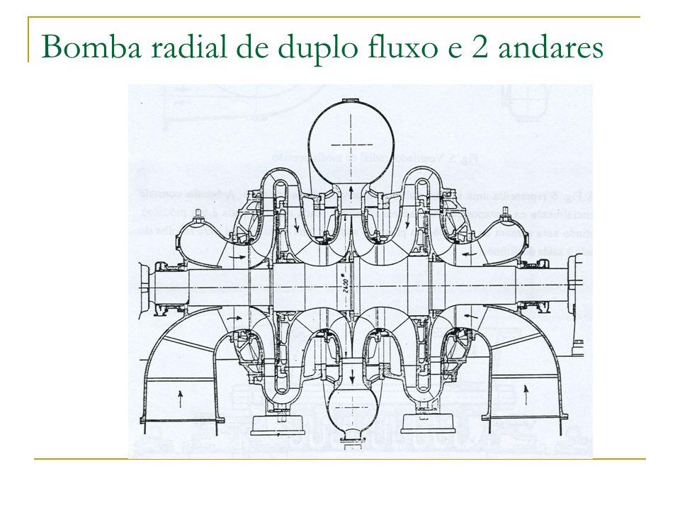 Bomba radial de duplo fluxo e 2 andares