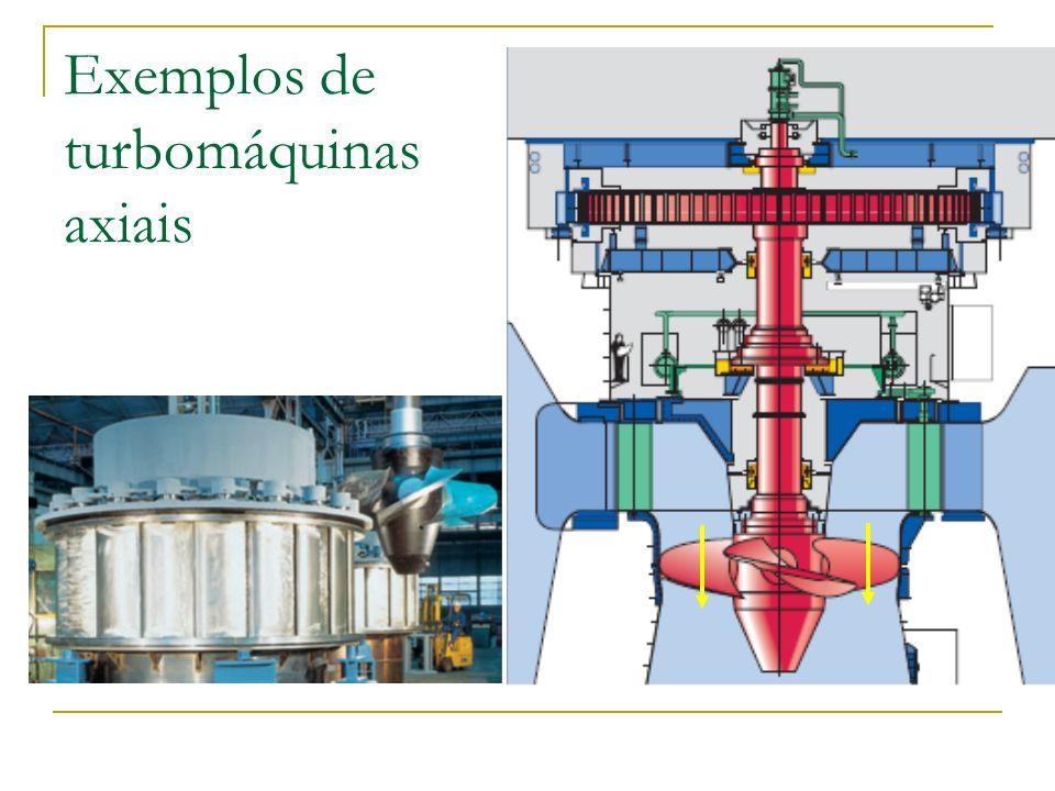 Exemplos de turbomáquinas axiais