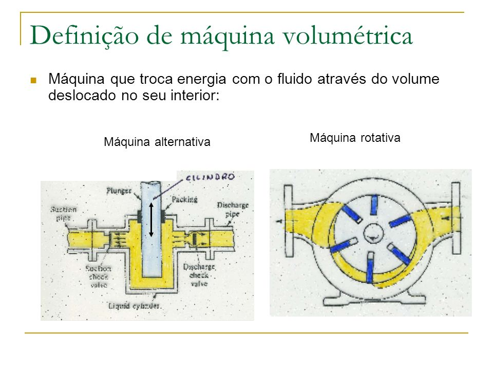 Definição de máquina volumétrica