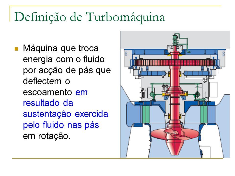 Definição de Turbomáquina