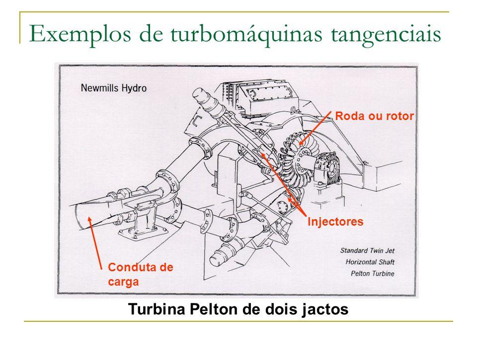 Exemplos de turbomáquinas tangenciais