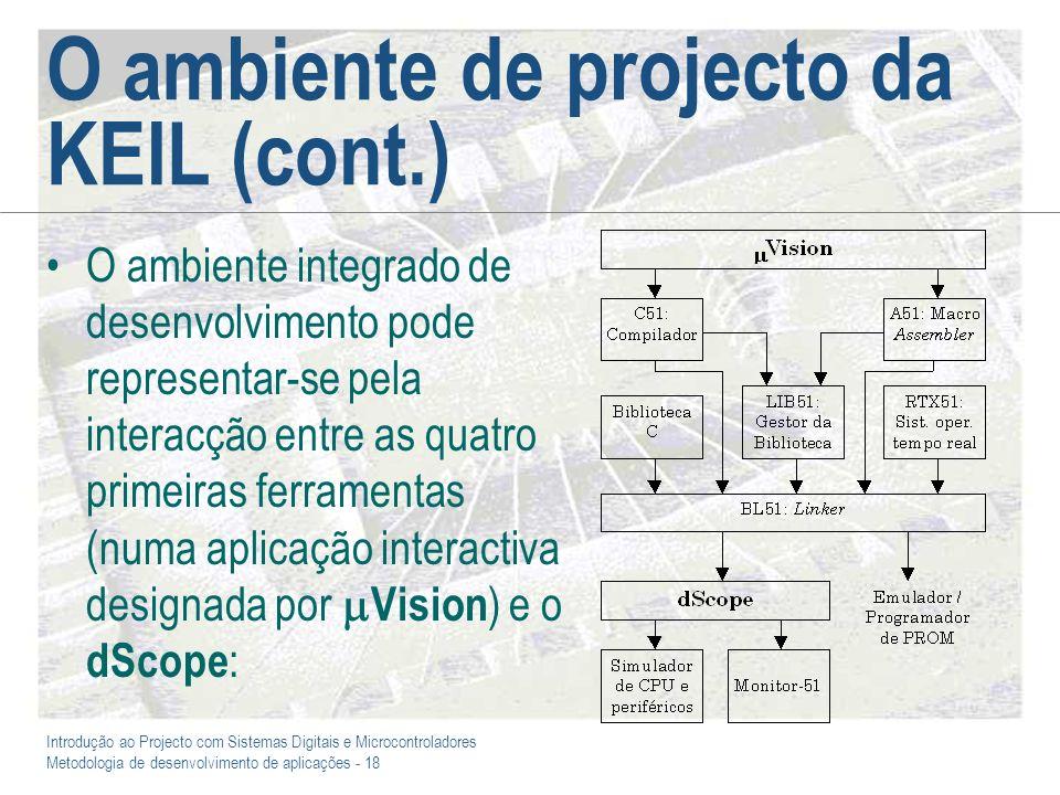O ambiente de projecto da KEIL (cont.)