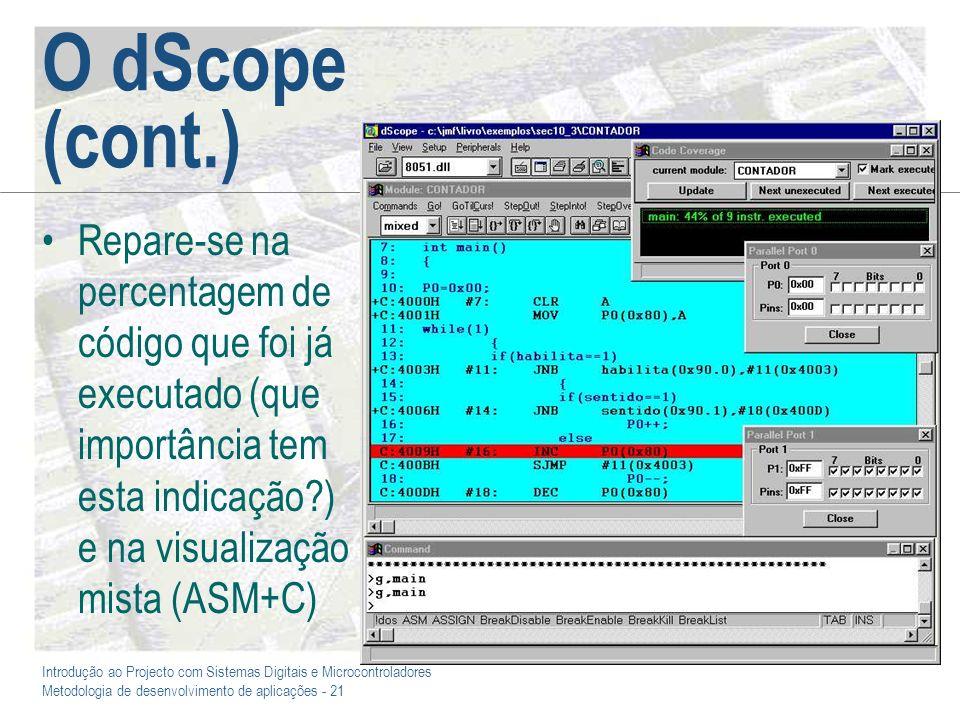 O dScope (cont.) Repare-se na percentagem de código que foi já executado (que importância tem esta indicação ) e na visualização mista (ASM+C)