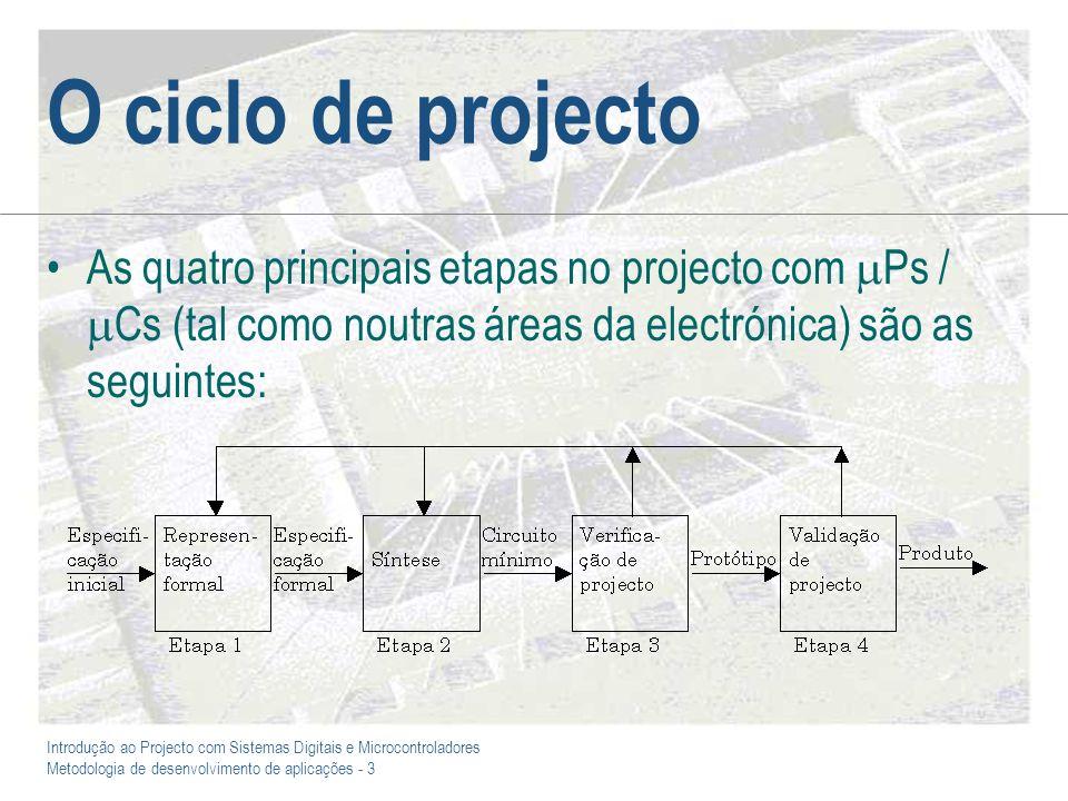O ciclo de projecto As quatro principais etapas no projecto com Ps / Cs (tal como noutras áreas da electrónica) são as seguintes:
