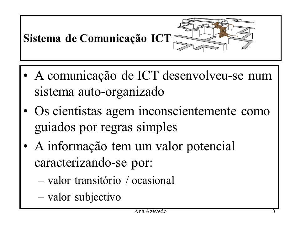 Sistema de Comunicação ICT
