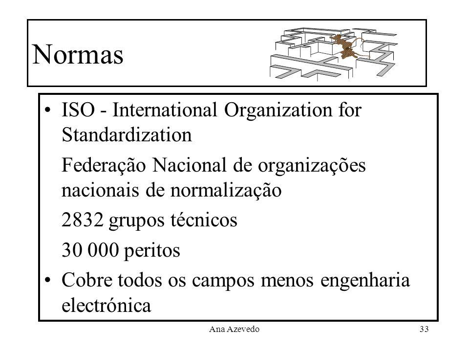 Normas ISO - International Organization for Standardization
