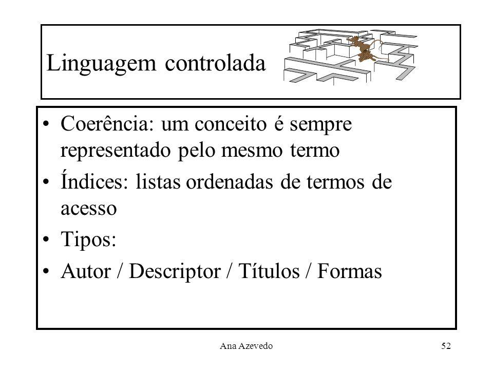 Linguagem controlada Coerência: um conceito é sempre representado pelo mesmo termo. Índices: listas ordenadas de termos de acesso.
