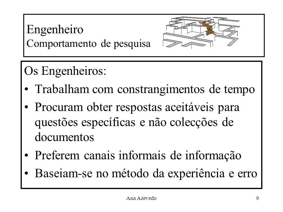 Engenheiro Comportamento de pesquisa