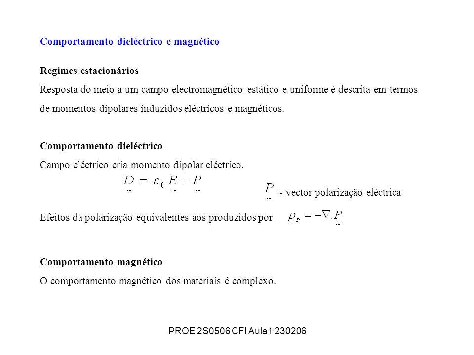 Comportamento dieléctrico e magnético Regimes estacionários