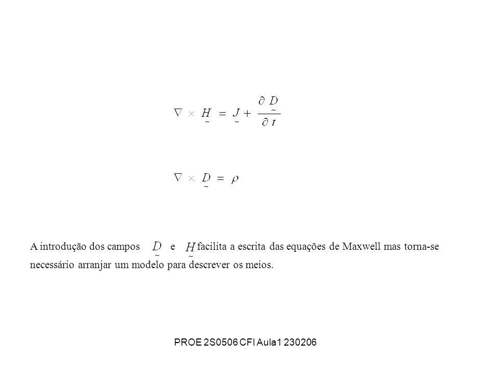 A introdução dos campos e facilita a escrita das equações de Maxwell mas torna-se necessário arranjar um modelo para descrever os meios.