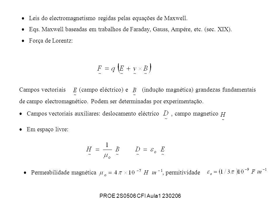Leis do electromagnetismo regidas pelas equações de Maxwell.