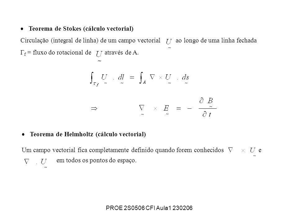 Teorema de Stokes (cálculo vectorial)
