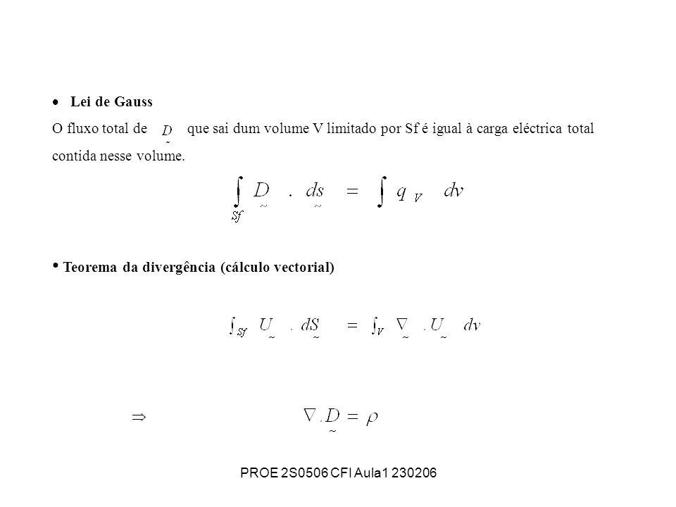 Teorema da divergência (cálculo vectorial)