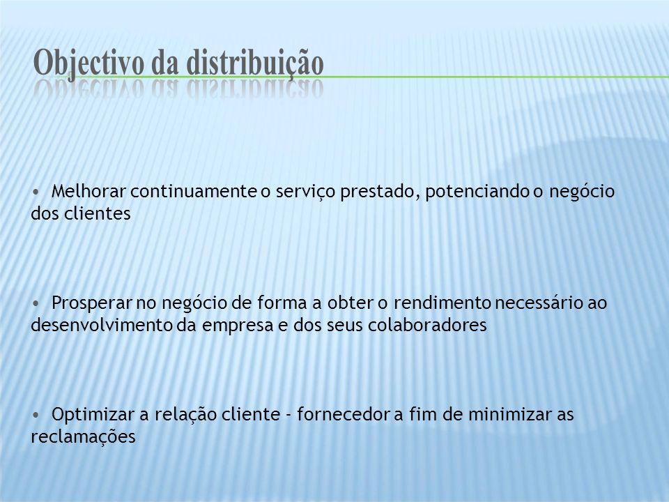 Objectivo da distribuição Objectivo da distribuição